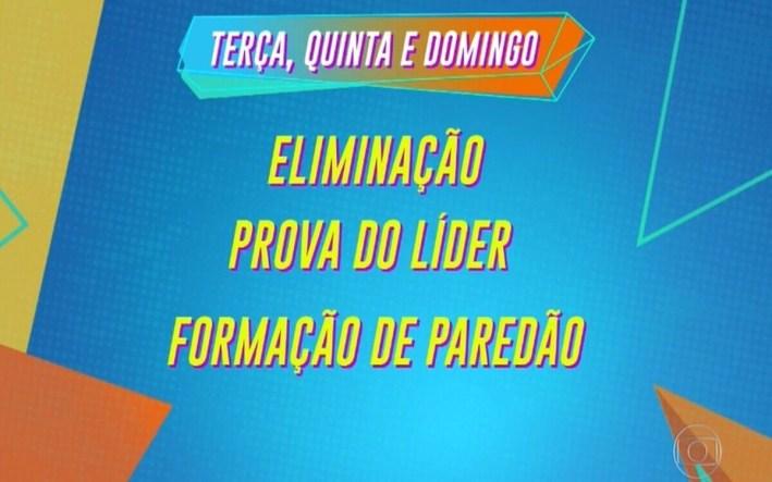 Enquete BBB21 (Foto: Divulgação)