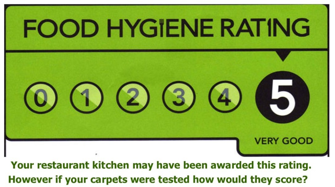 Mail shot - food hygiene style cropped