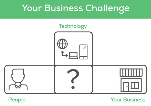 model-business-challenge