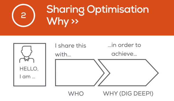 sharing-optimisation-why