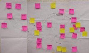 blockchain-tools-value-mapping-barcelona