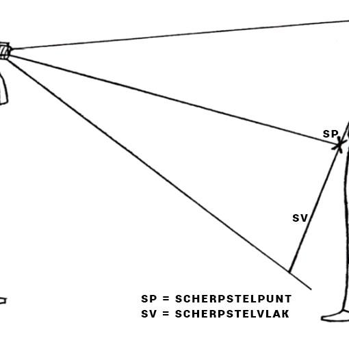 gekantelde camera scherpstelvlak