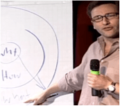 golden_circle_simon_sinek