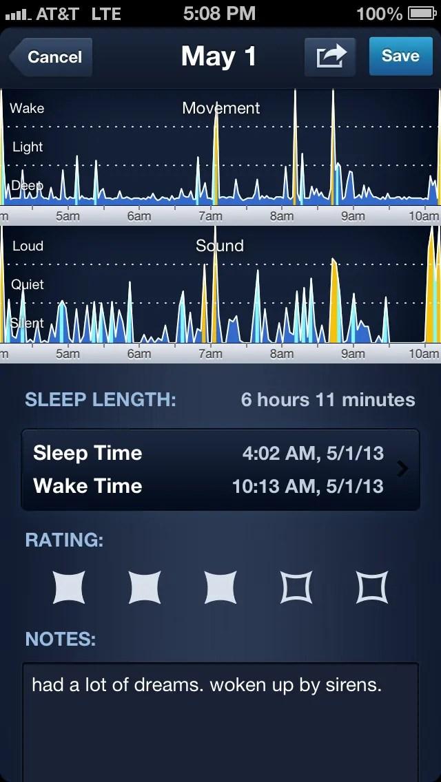 Schlaftracker; Quelle: mysleepbot.com