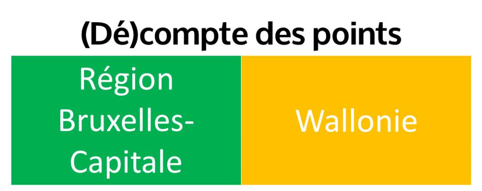 Comparaison Jury central de gestion - (Dé)Compte des points