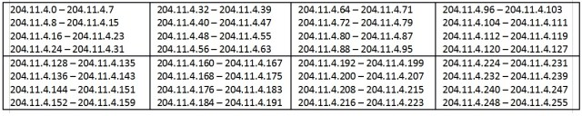 Cisco-Subnetting-2