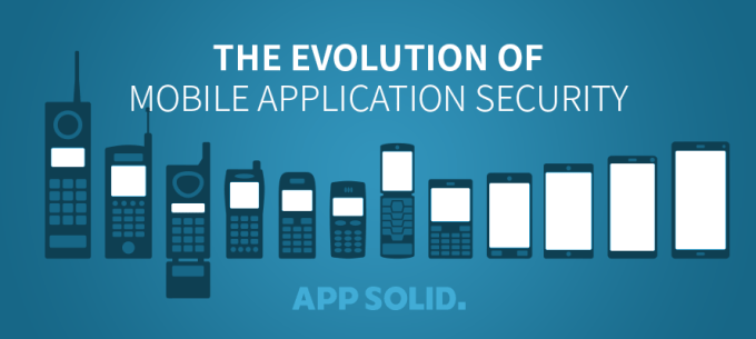 The-Evolution-of-Mobile-Application-Security-Blog-IMG.png
