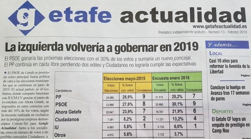 La izquierda seguiría gobernando según la encuesta publicada por Getafe Actualidad