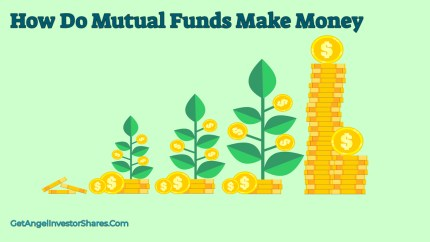 How Do Mutual Funds Make Money