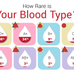 blood-types-compatibility-copy