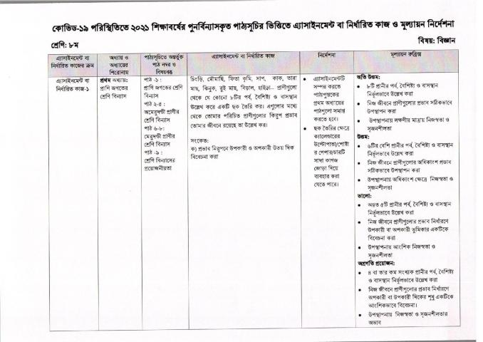 4TH WEEK CLASS 8(science) ASSIGNMENT QUESTION 2021 PDF