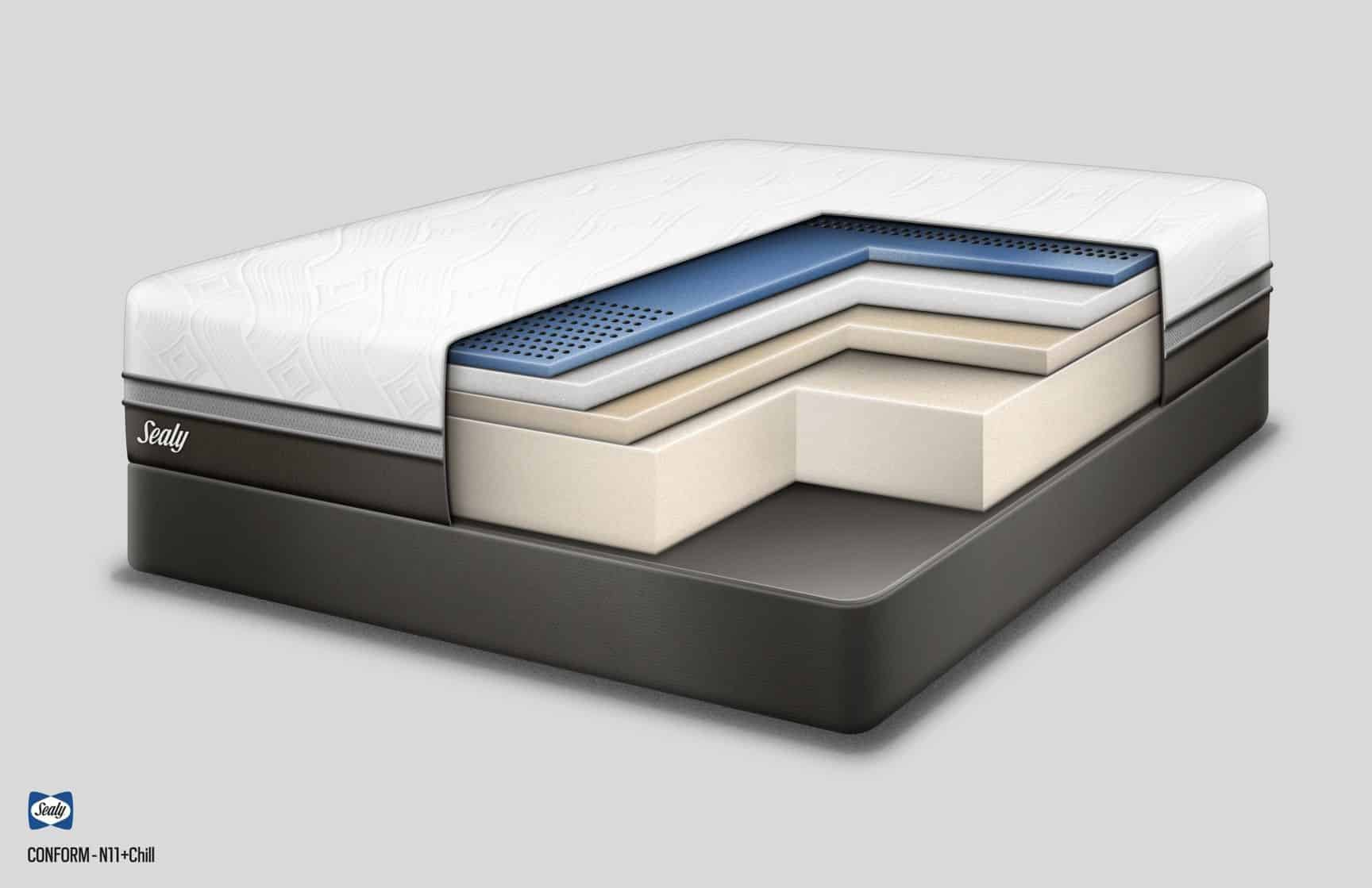 Sealy Posturepedic Mattress Review Get Best Mattress