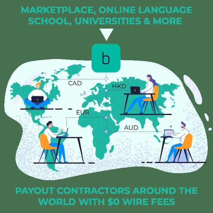 payout contractors, teachers, commissions