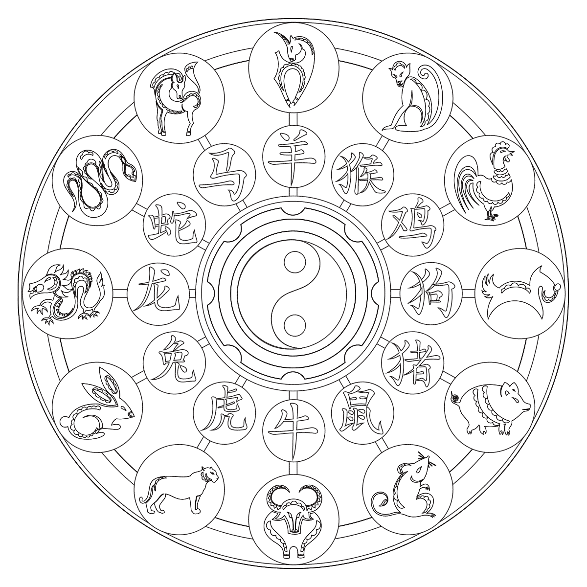 Chinese Zodiac Coloring Pages At Getcolorings