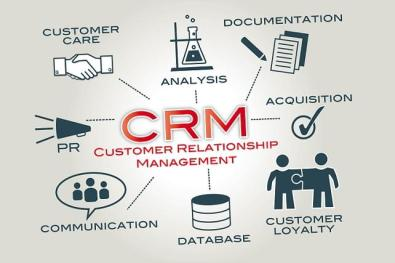 A Closer Look At CRM Opportunity Management