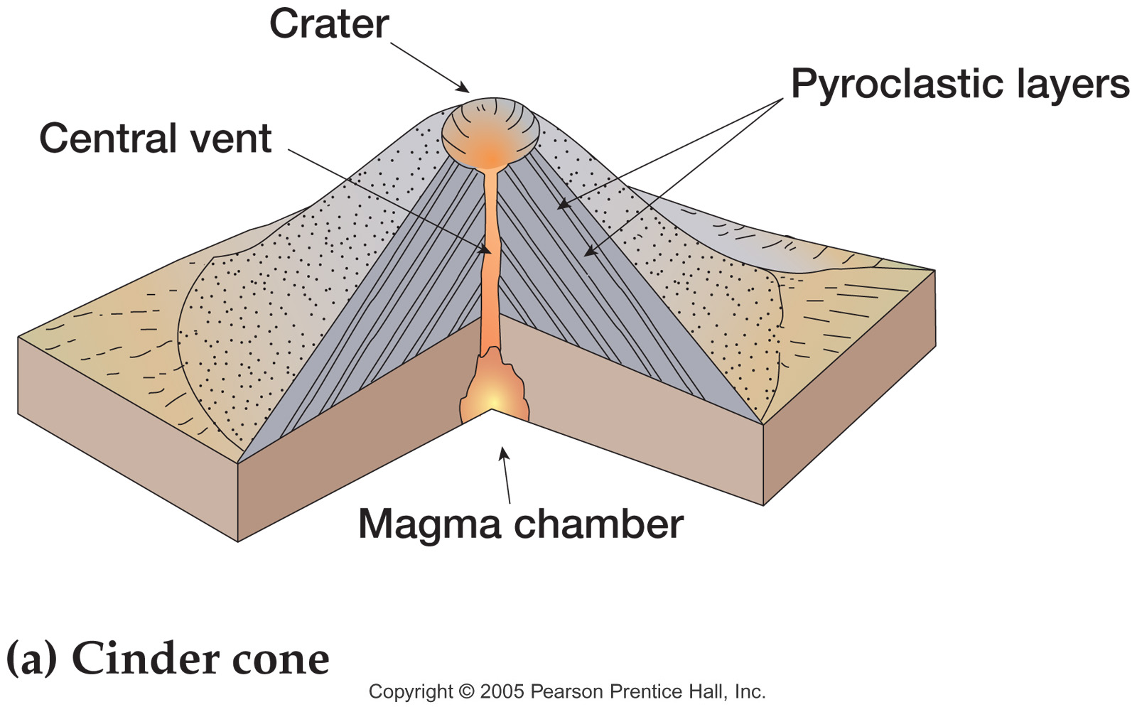 Composite Volcano Drawing At Getdrawings