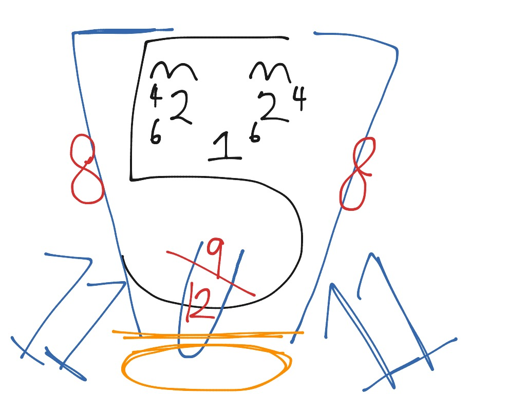 Drawing Cranial Nerves Face Remember