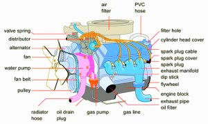Engine Parts Drawing at GetDrawings | Free for