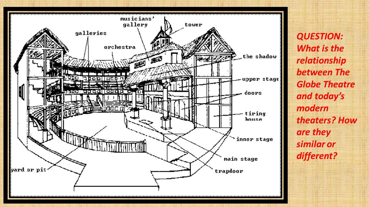 globe theater drawing 52 shakespeare globe theatre diagram