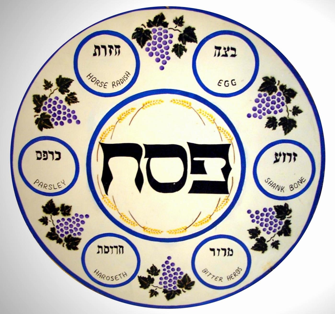 Seder Plate Drawing At Getdrawings