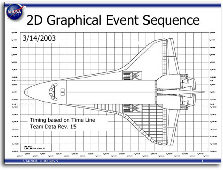 space shuttle interior diagram full hd maps locations another rh picemaps com