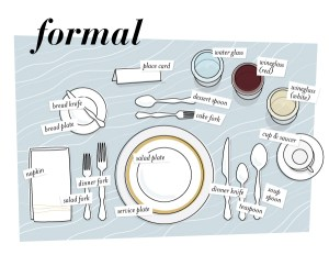 Table Setting Drawing at GetDrawings | Free for