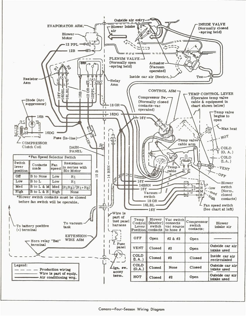 840x1078 camaro wiring diagram download wiper motor ignition switch