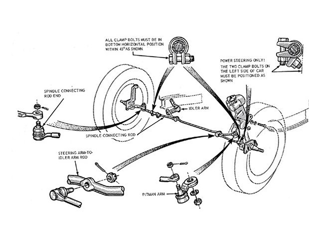 1033x775 steering suspension diagrams one man and his mustang
