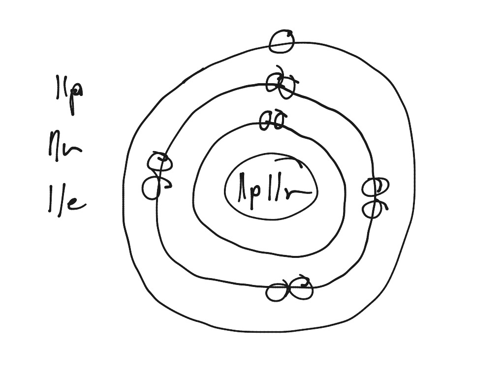Atom Drawing At Getdrawings