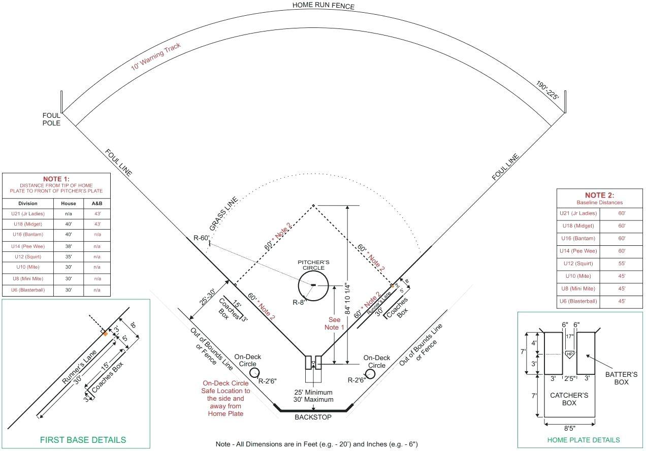 Baseball Diamond Diagram For Coaches