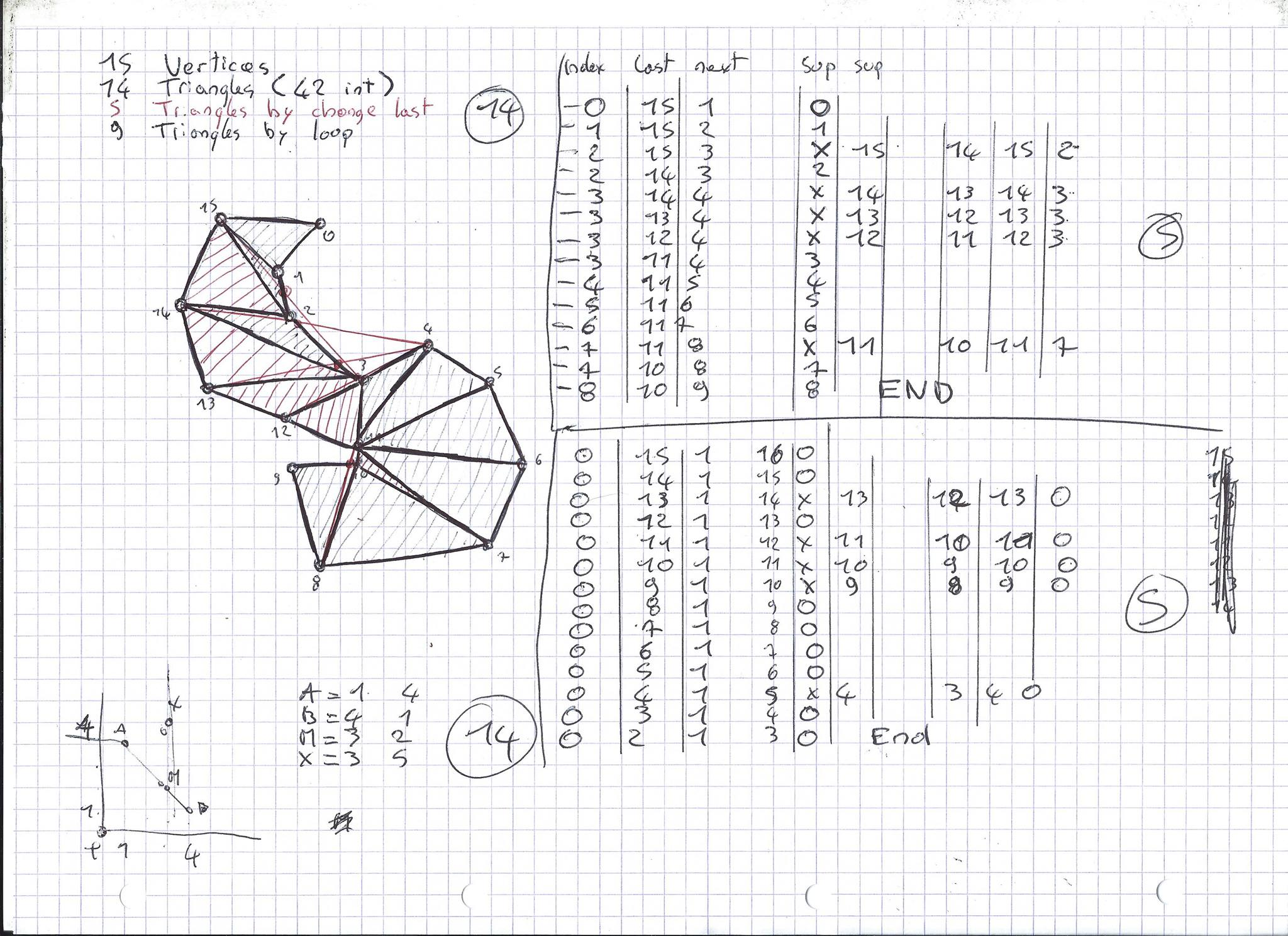 The Best Free Component Drawing Images Download From 50 Free Drawings Of Component At Getdrawings