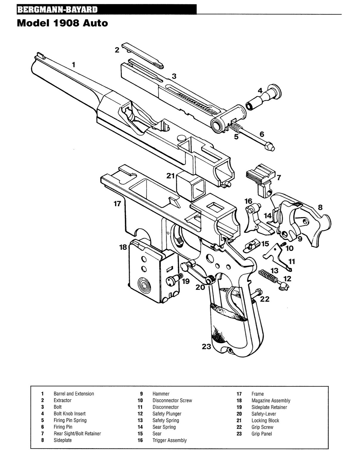 Colt 45 Revolver Drawing At Getdrawings