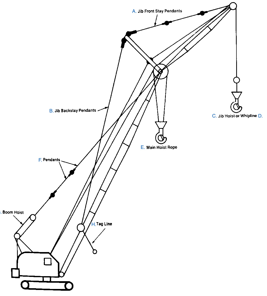 Wire Cables For Truck Crane