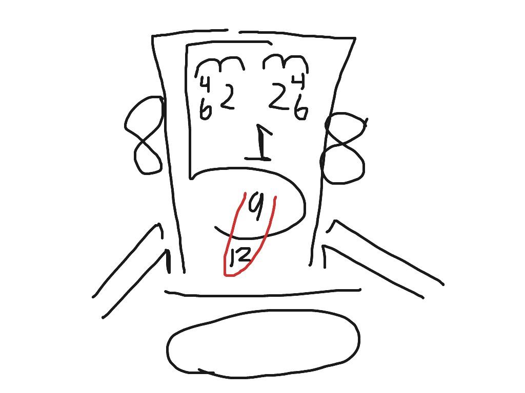 Cranial Nerve Drawing At Getdrawings