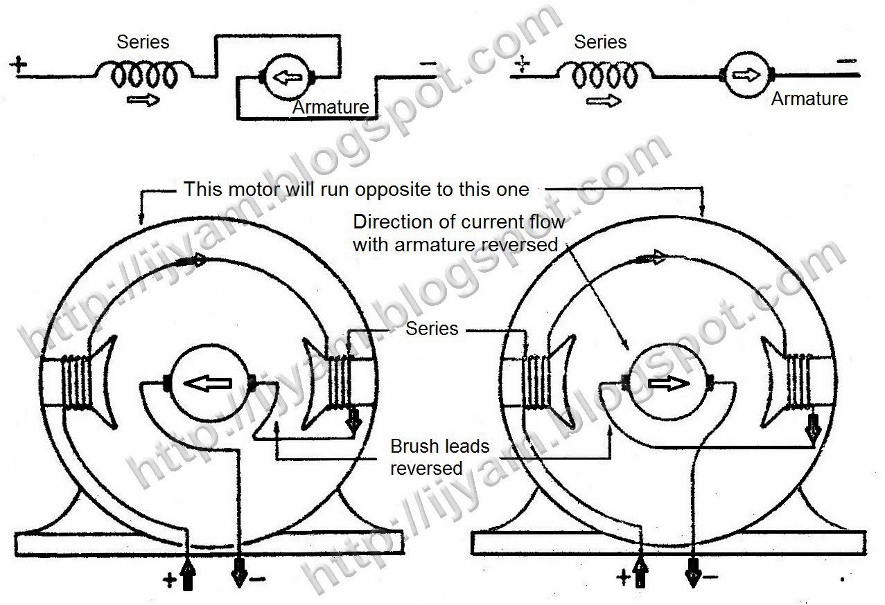 Dc Motor Drawing At Getdrawings