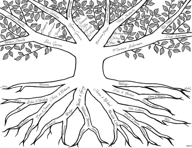 Simple Free Family Tree Templates Printable