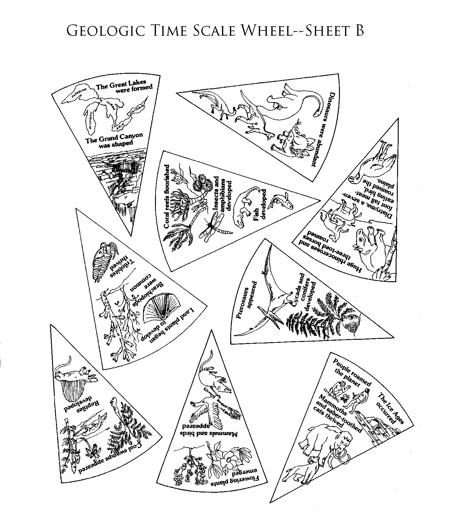 Geology Drawing At Getdrawings