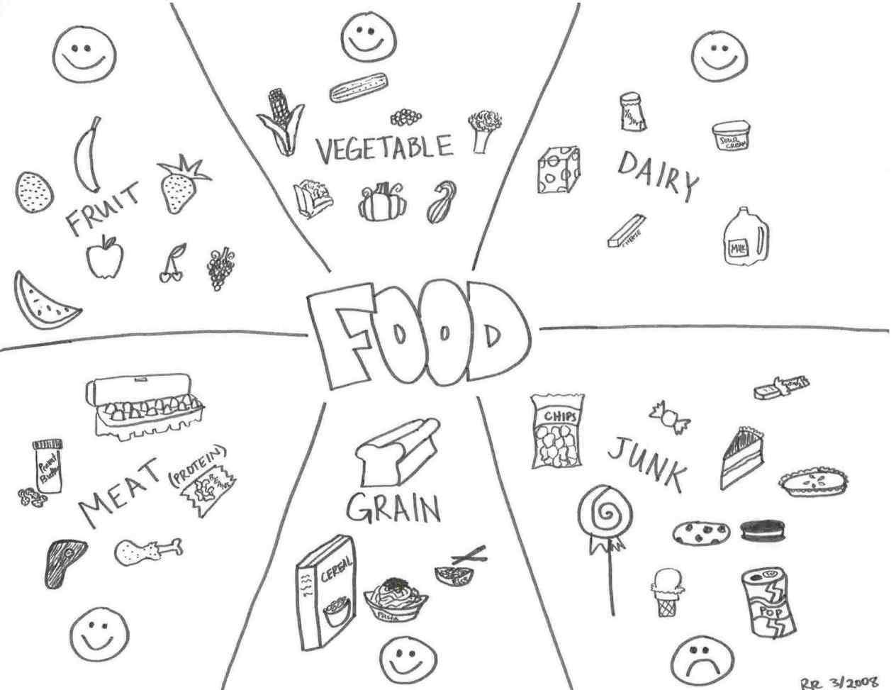 Healthy Food Drawing At Getdrawings