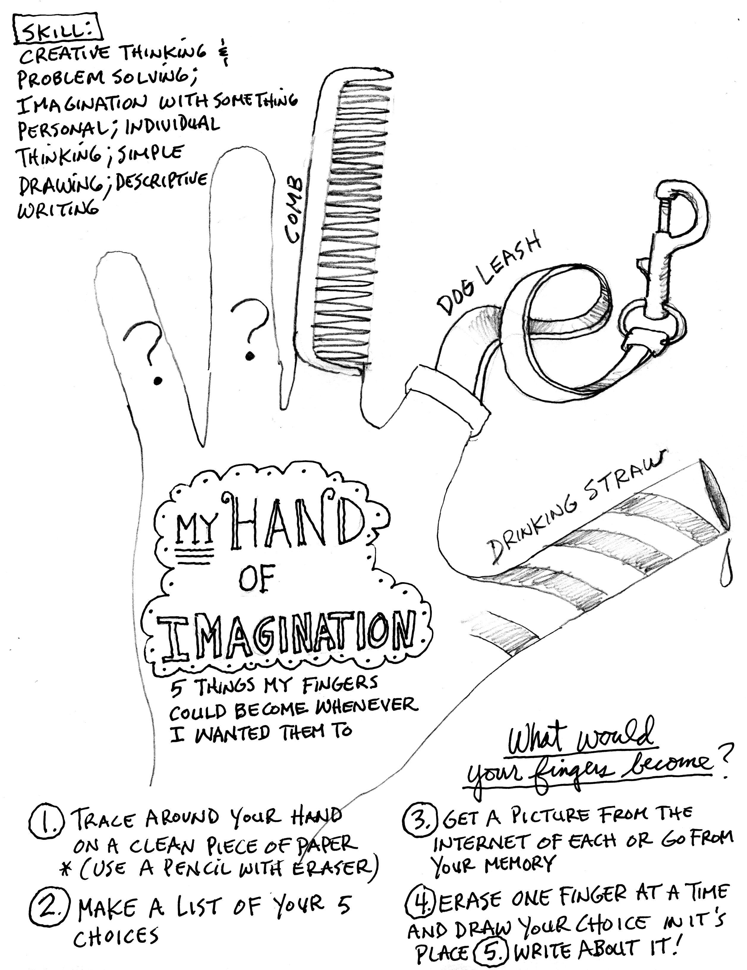 Imagination Drawing Ideas At Getdrawings