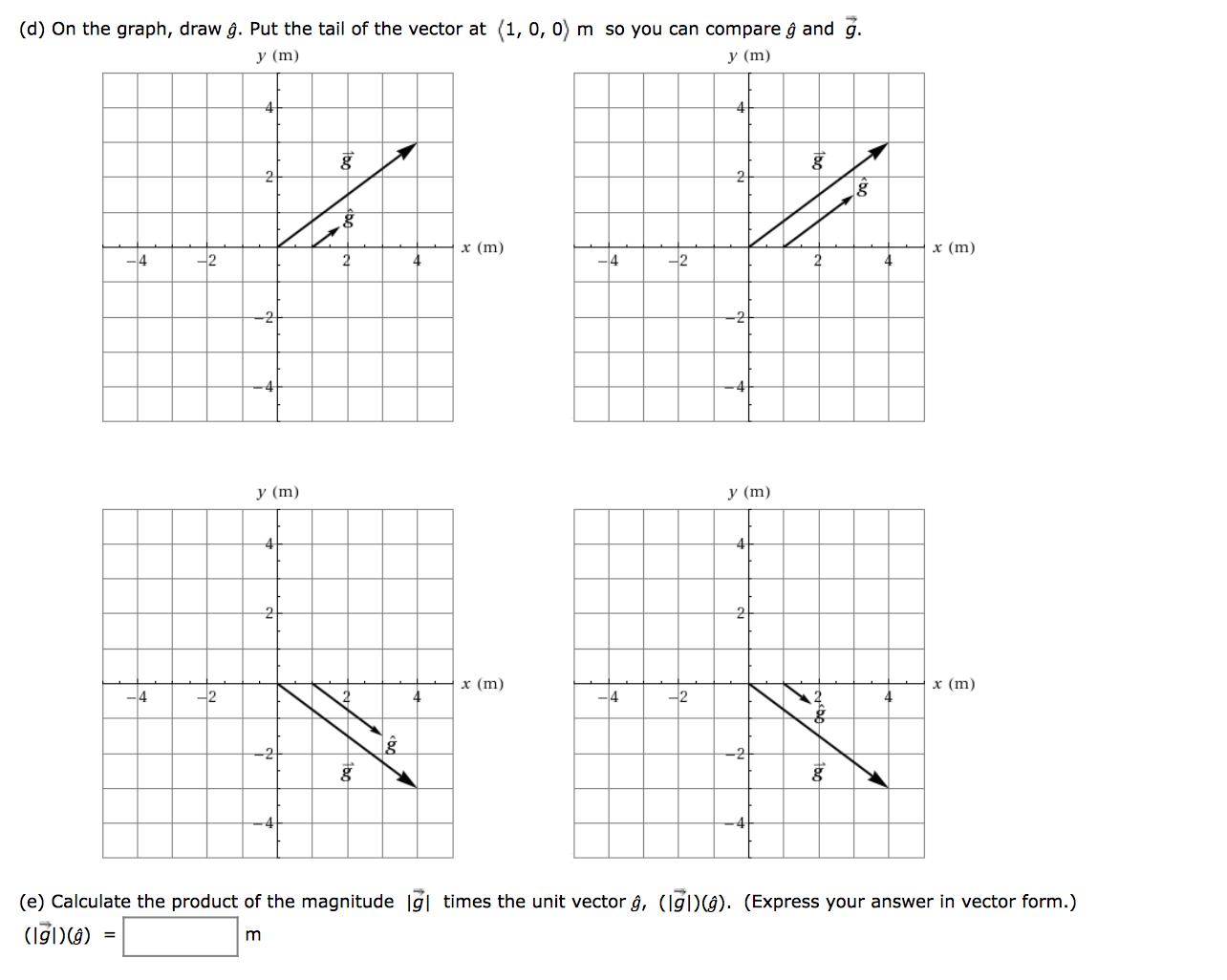 Line Graph Drawing At Getdrawings
