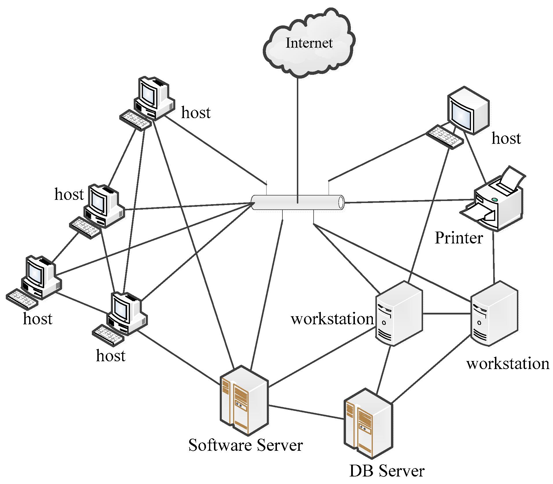 Network Diagram Drawing At Getdrawings