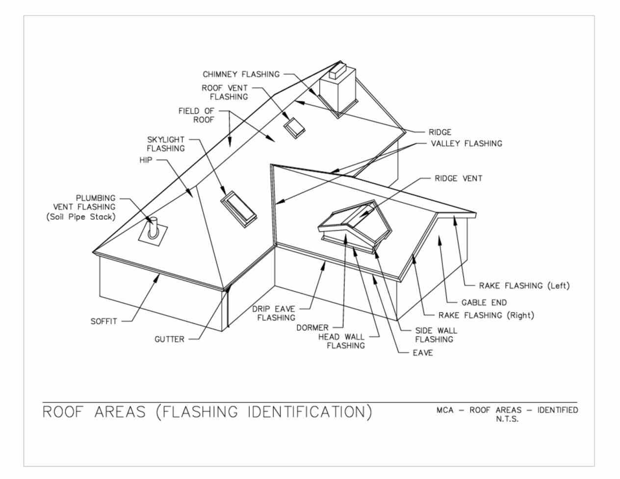 1264x976 roof drawings flat roof flashing details u drawing no sc st