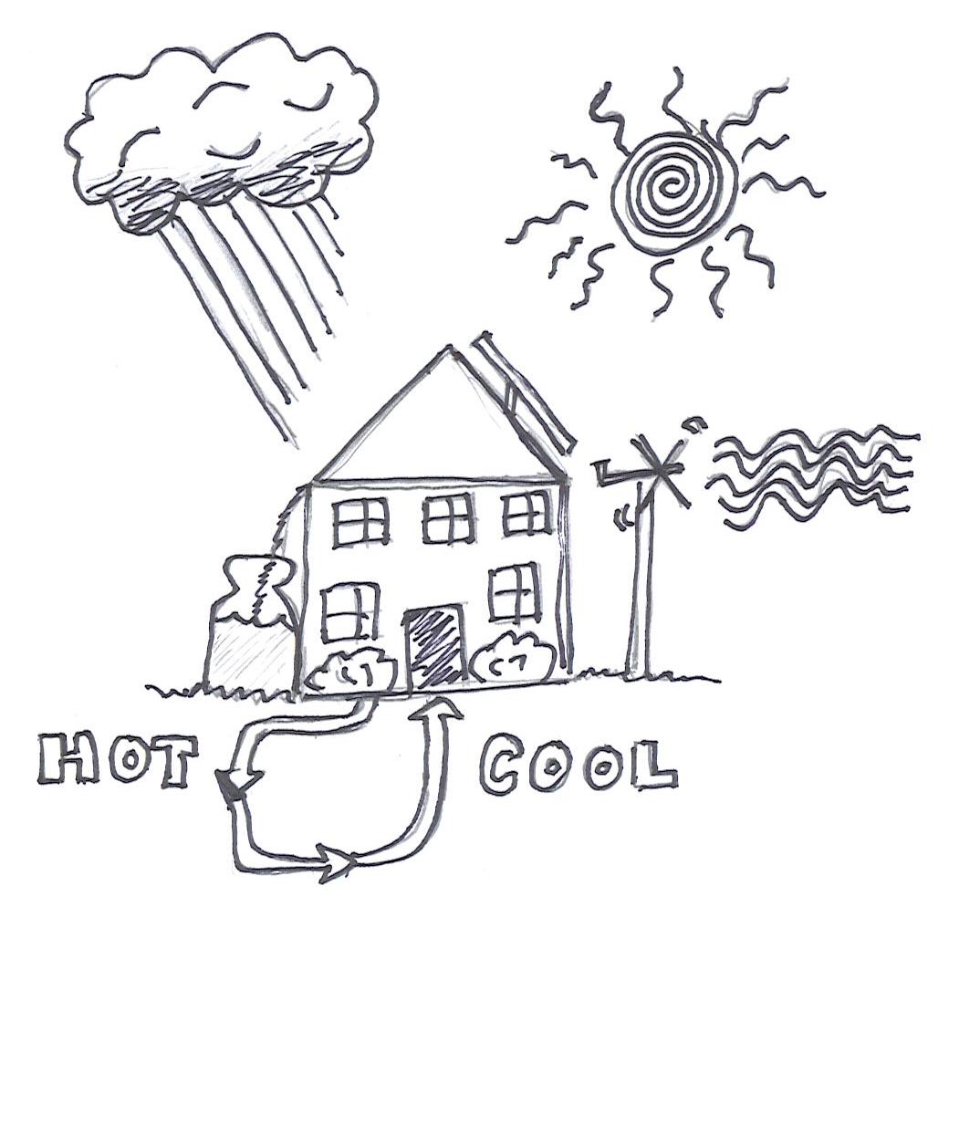 Solar Energy Drawing At Getdrawings