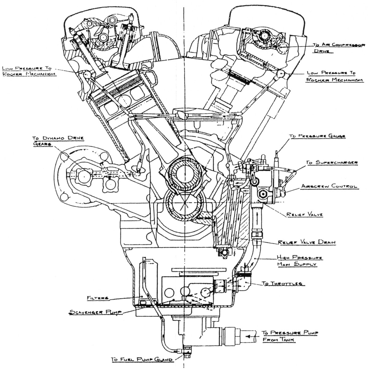 Merlin Engine Diagram