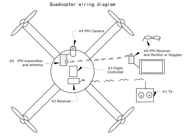 Diagram Fender Tele Deluxe Wiring Diagram 39 137 69 Pro