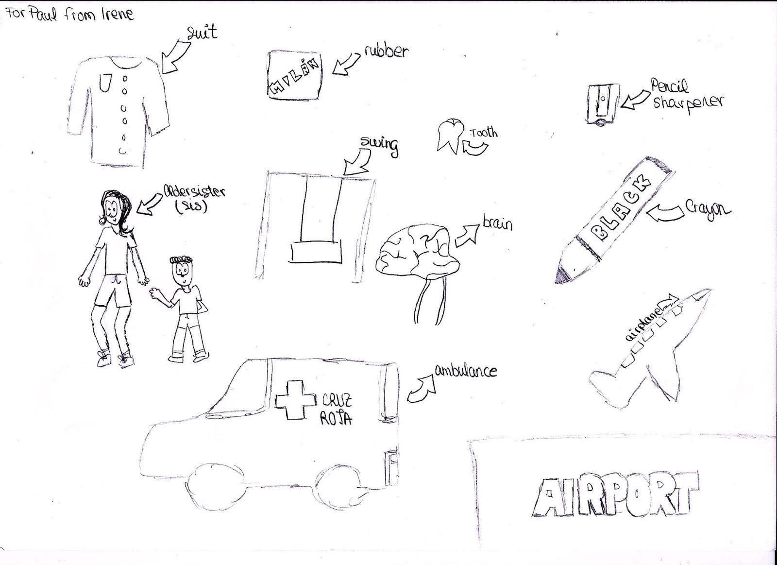 Vocabulary Drawing At Getdrawings