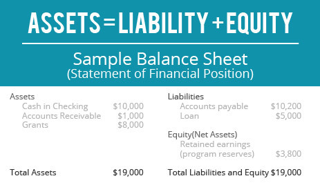 not-for-profit-financial-statements-balance-sheet