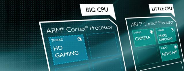 Perbedaan Core pada Prosesor