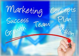 how to do a successful sales planning