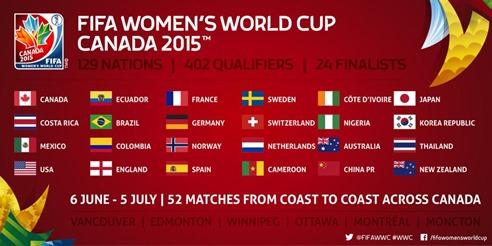 Women's World Cup 2015